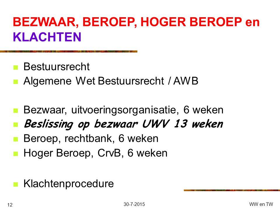 30-7-2015WW en TW 11 BEEINDIGING RECHT OP UITKERING Geen werknemer ivm zelfstandige Niet meer werkloos ZW ontvangt Uitsluitingsgronden; detentie, verb