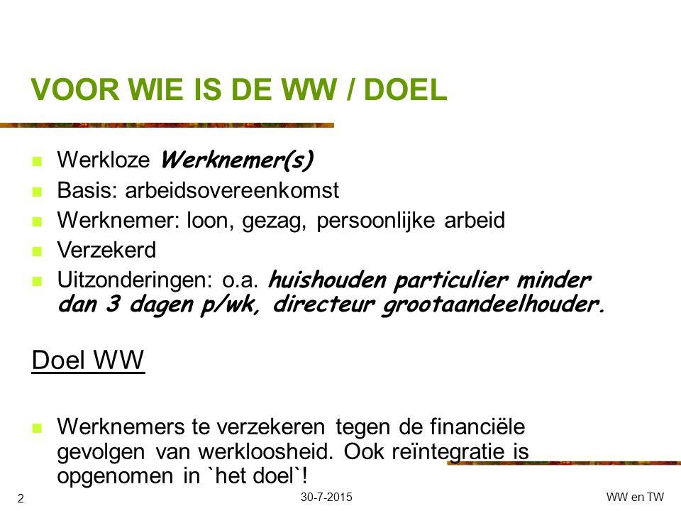 30-7-2015WW en TW 2 VOOR WIE IS DE WW / DOEL Werkloze Werknemer(s) Basis: arbeidsovereenkomst Werknemer: loon, gezag, persoonlijke arbeid Verzekerd Uitzonderingen: o.a.