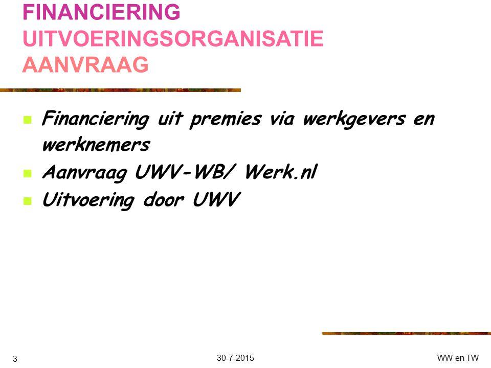 30-7-2015WW en TW 3 FINANCIERING UITVOERINGSORGANISATIE AANVRAAG Financiering uit premies via werkgevers en werknemers Aanvraag UWV-WB/ Werk.nl Uitvoering door UWV