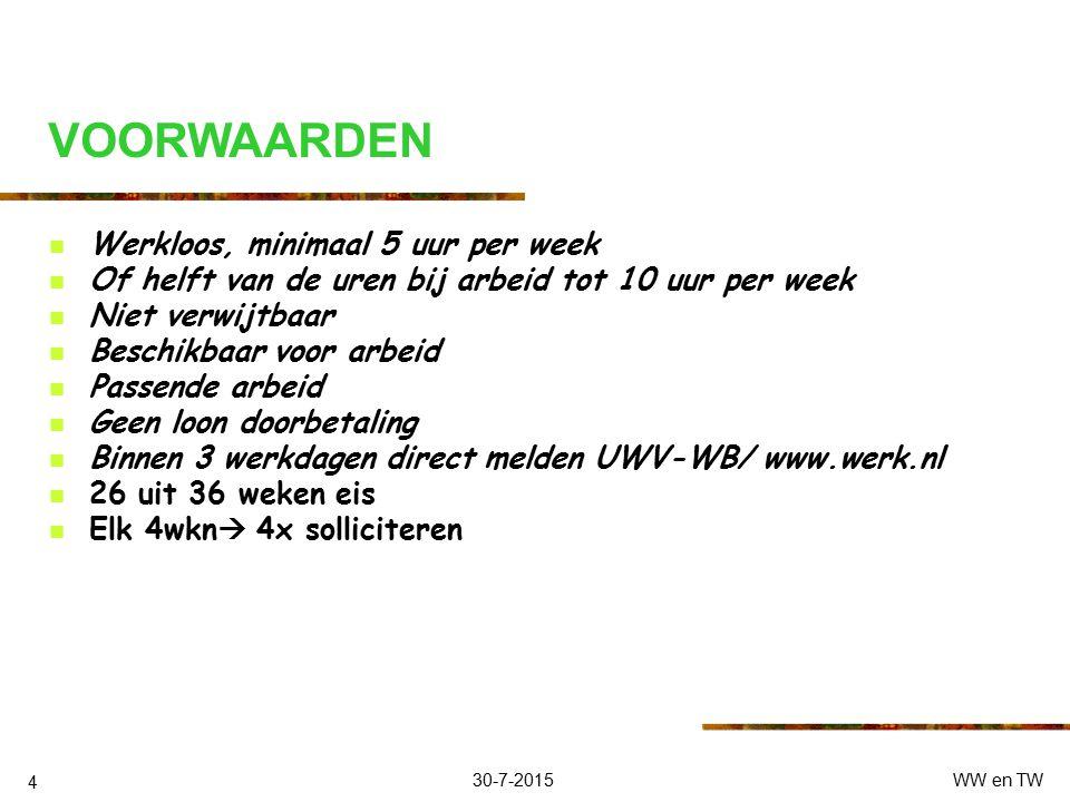 30-7-2015WW en TW 3 FINANCIERING UITVOERINGSORGANISATIE AANVRAAG Financiering uit premies via werkgevers en werknemers Aanvraag UWV-WB/ Werk.nl Uitvoe