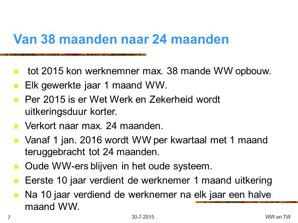 30-7-2015WW en TW 6 Referte eis: LANGER GEWERKT ALS 26 WEKEN Voldoet aan 26 uit 36 weken eis= basis uitkering max. 3 maanden. Voldoet aan jaren eis? 4