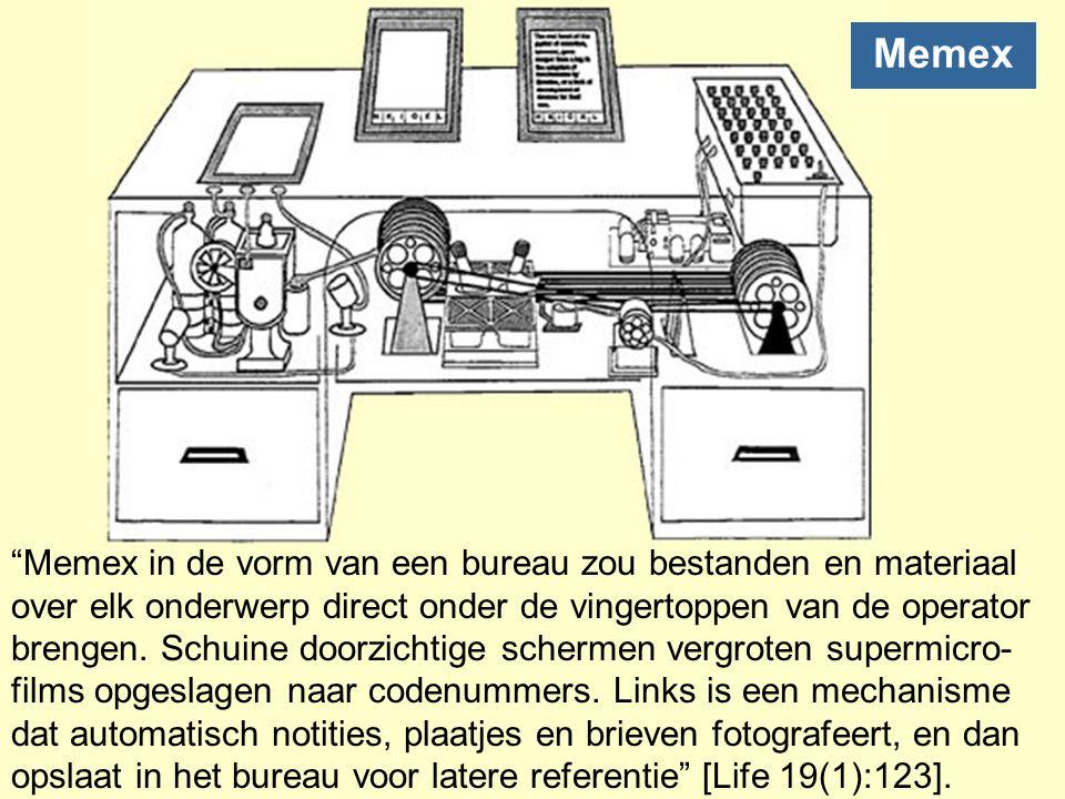 Memex Memex in de vorm van een bureau zou bestanden en materiaal over elk onderwerp direct onder de vingertoppen van de operator brengen.