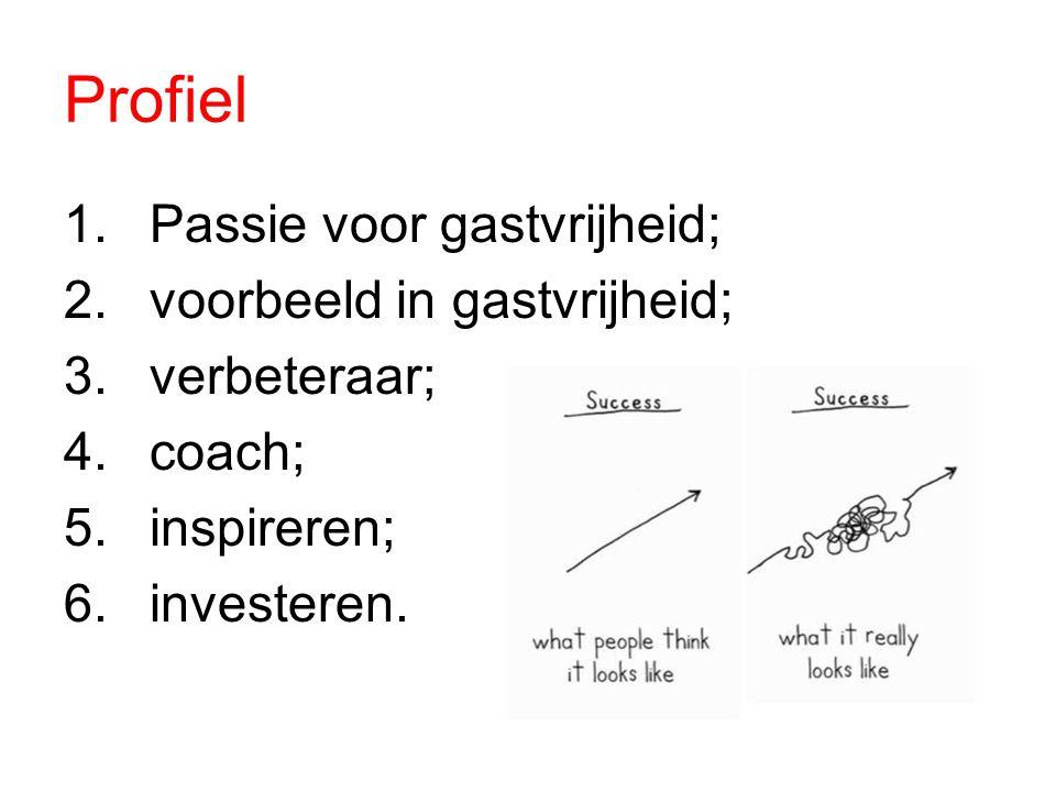 Profiel 1.Passie voor gastvrijheid; 2.voorbeeld in gastvrijheid; 3.verbeteraar; 4.coach; 5.inspireren; 6.investeren.