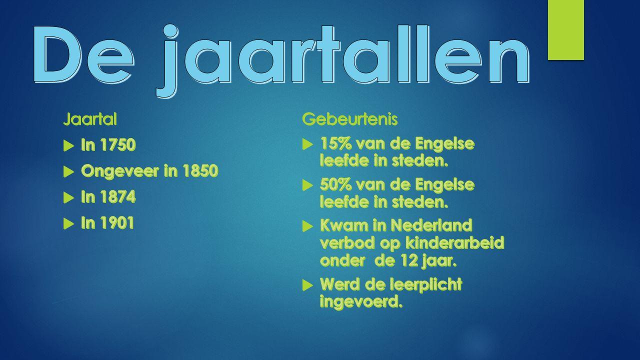  In 1750  Ongeveer in 1850  In 1874  In 1901 Gebeurtenis  15% van de Engelse leefde in steden.