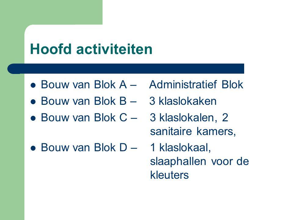 Hoofd activiteiten Bouw van Blok A – Administratief Blok Bouw van Blok B – 3 klaslokaken Bouw van Blok C – 3 klaslokalen, 2 sanitaire kamers, Bouw van