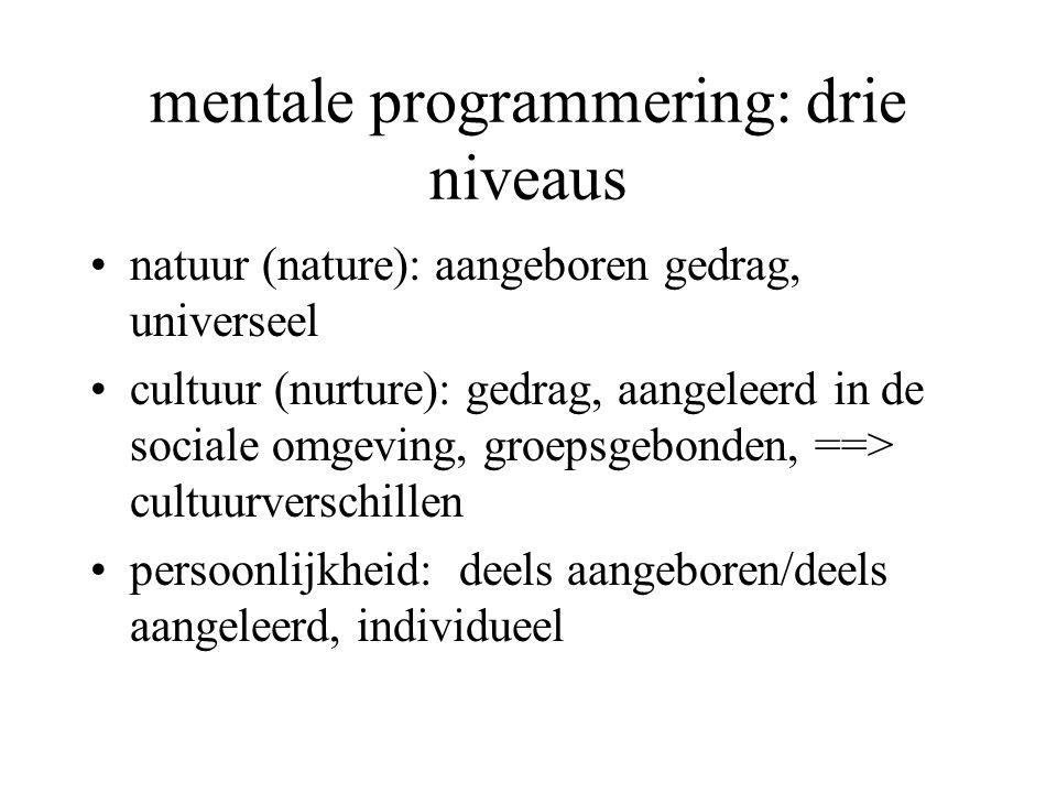 mentale programmering: drie niveaus natuur (nature): aangeboren gedrag, universeel cultuur (nurture): gedrag, aangeleerd in de sociale omgeving, groep