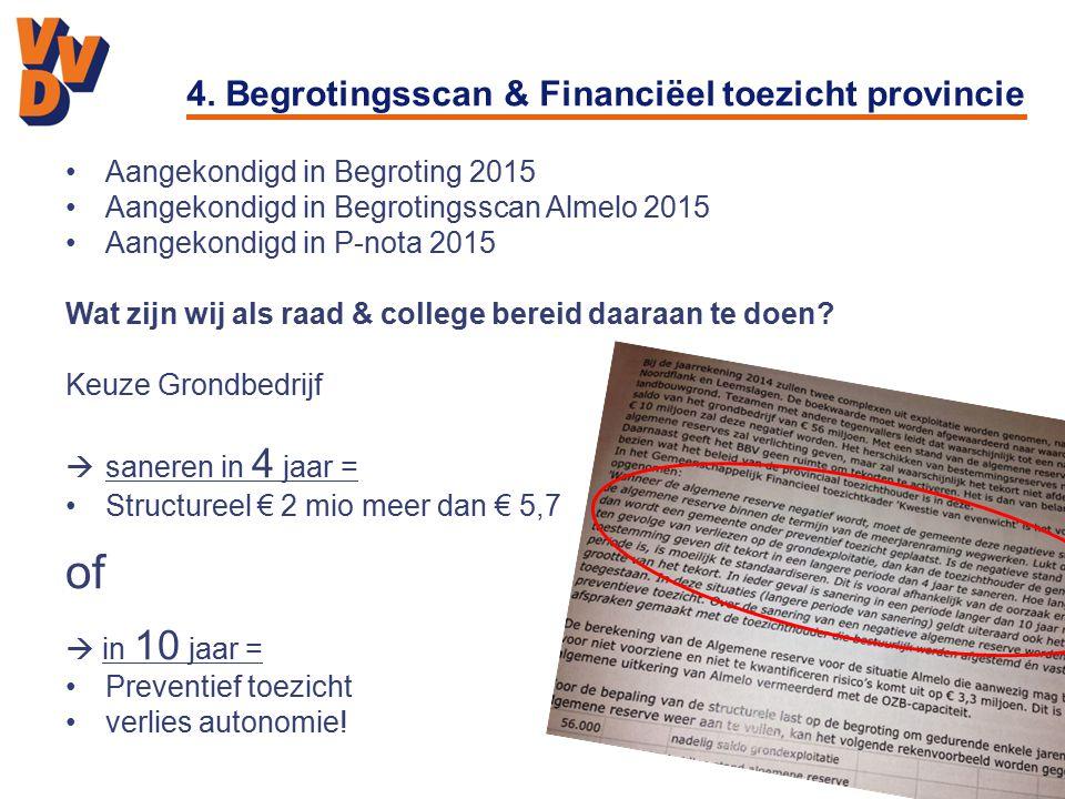 4. Begrotingsscan & Financiëel toezicht provincie Aangekondigd in Begroting 2015 Aangekondigd in Begrotingsscan Almelo 2015 Aangekondigd in P-nota 201