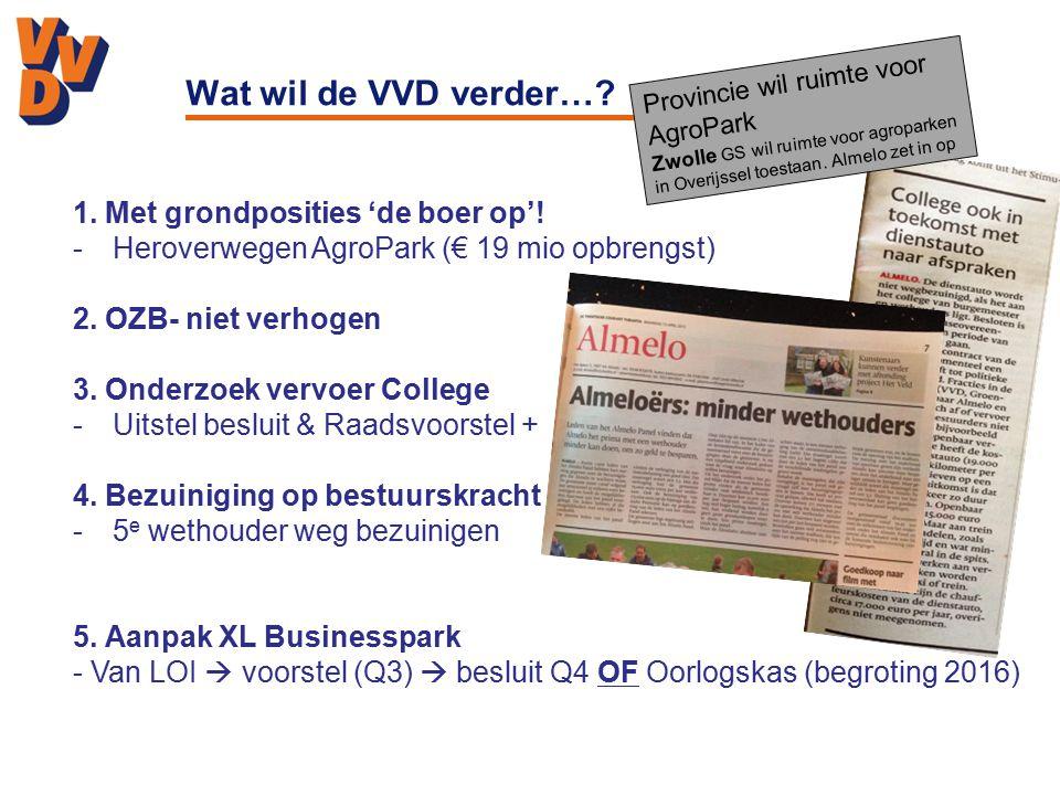 Wat wil de VVD verder…. 1. Met grondposities 'de boer op'.