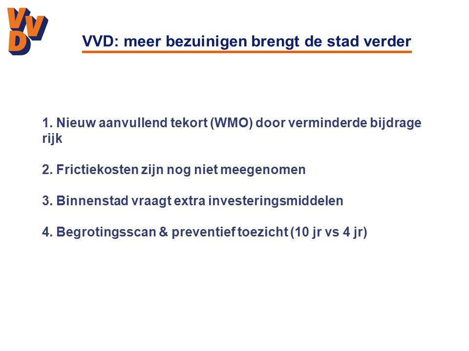 VVD: meer bezuinigen brengt de stad verder 1.