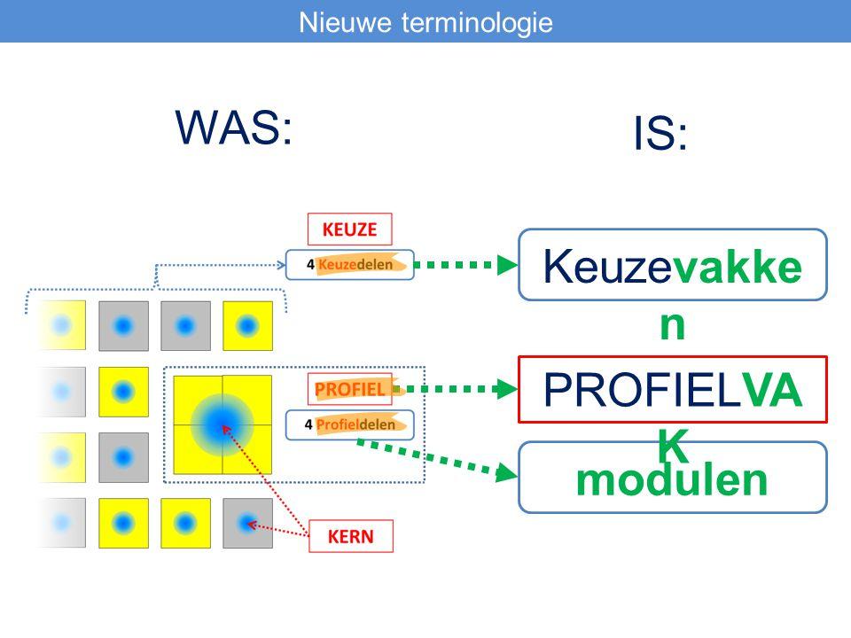 Nieuwe terminologie Keuzevakke n modulen PROFIELVA K WAS: IS:
