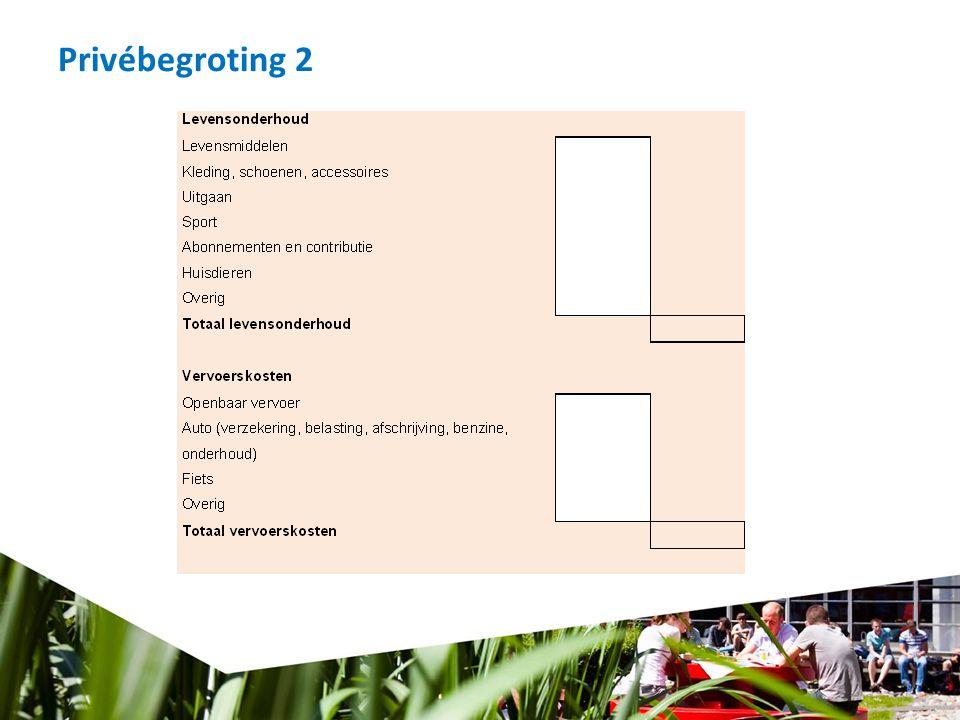 Privébegroting 2