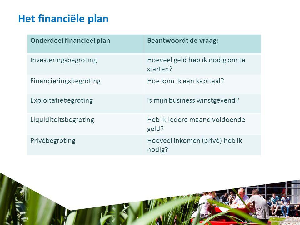 Het financiële plan Onderdeel financieel planBeantwoordt de vraag: InvesteringsbegrotingHoeveel geld heb ik nodig om te starten? Financieringsbegrotin