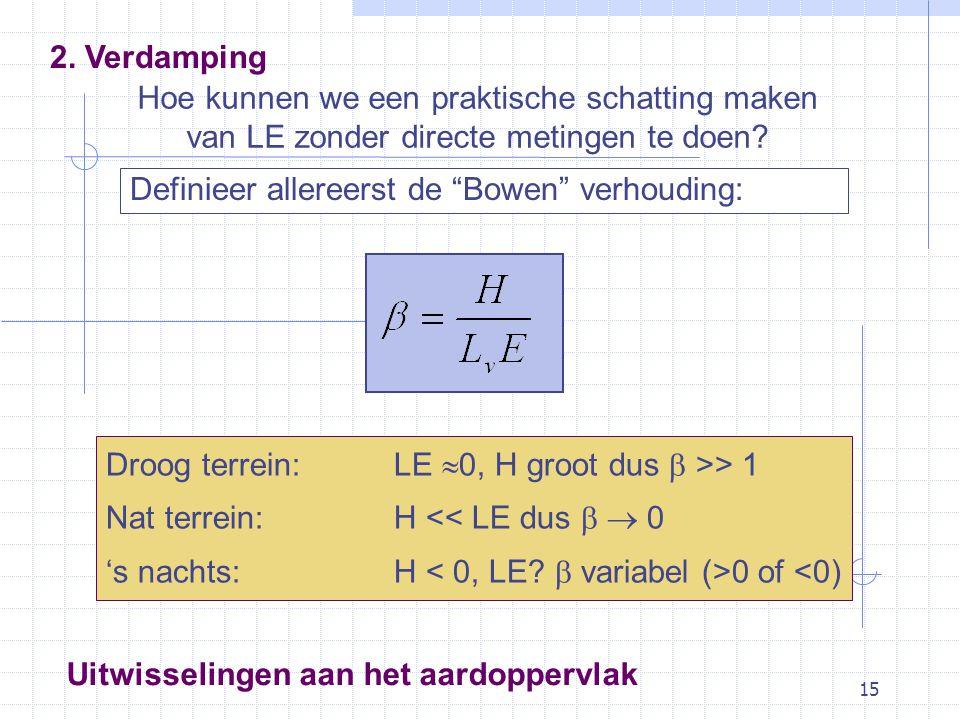 15 Hoe kunnen we een praktische schatting maken van LE zonder directe metingen te doen.
