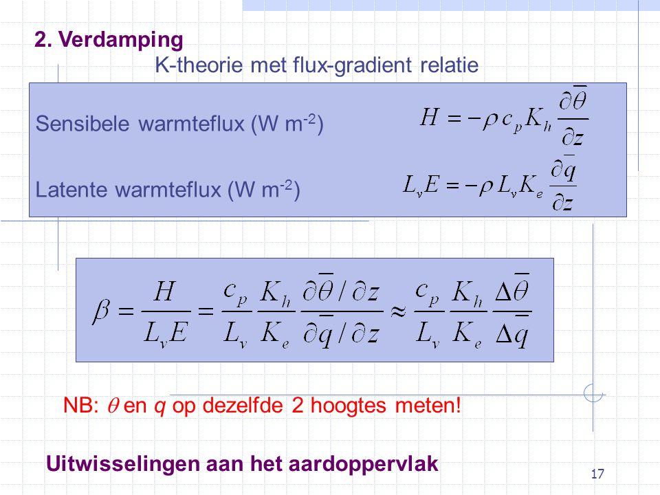 17 K-theorie met flux-gradient relatie Uitwisselingen aan het aardoppervlak Sensibele warmteflux (W m -2 ) Latente warmteflux (W m -2 ) 2.