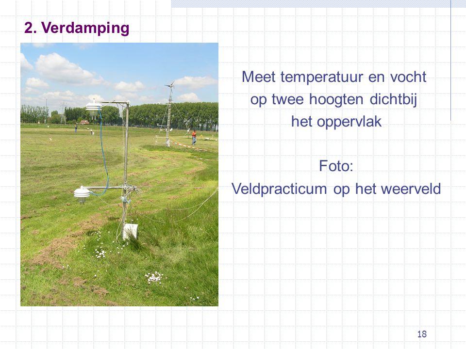 18 Meet temperatuur en vocht op twee hoogten dichtbij het oppervlak Foto: Veldpracticum op het weerveld 2.