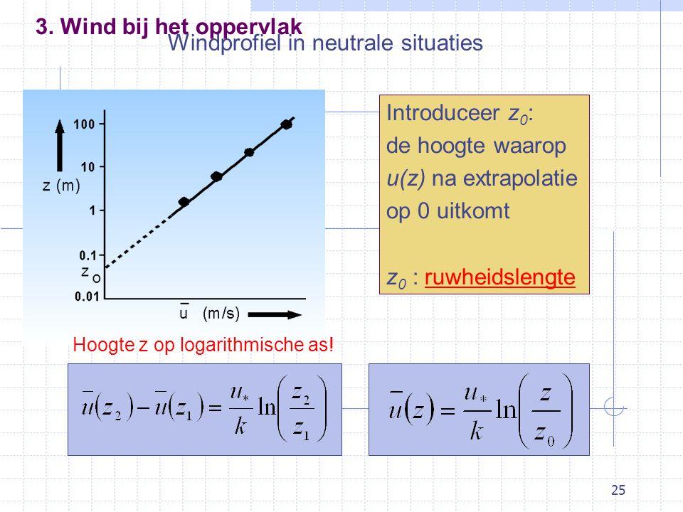 25 Windprofiel in neutrale situaties Introduceer z 0 : de hoogte waarop u(z) na extrapolatie op 0 uitkomt z 0 : ruwheidslengte Hoogte z op logarithmische as.