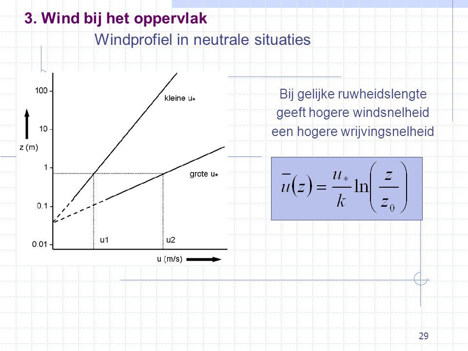 29 Windprofiel in neutrale situaties Bij gelijke ruwheidslengte geeft hogere windsnelheid een hogere wrijvingsnelheid 3.