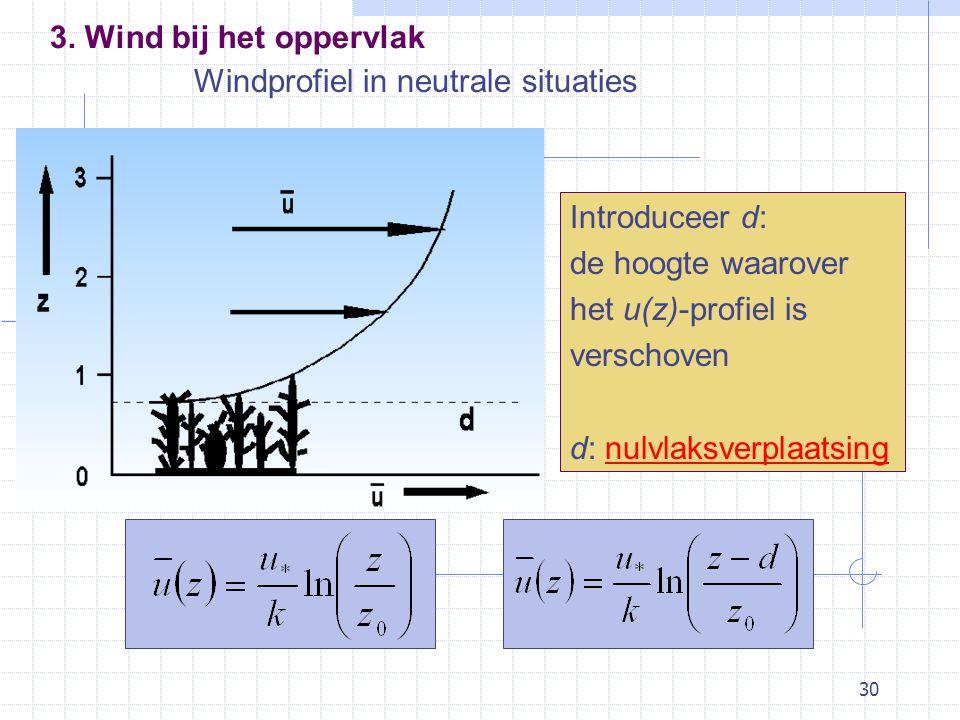 30 Windprofiel in neutrale situaties Introduceer d: de hoogte waarover het u(z)-profiel is verschoven d: nulvlaksverplaatsing 3.