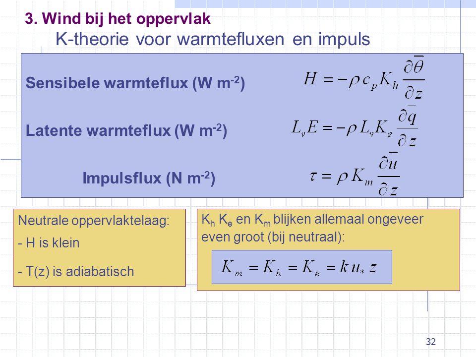 32 K-theorie voor warmtefluxen en impuls Sensibele warmteflux (W m -2 ) Latente warmteflux (W m -2 ) Impulsflux (N m -2 ) K h K e en K m blijken allemaal ongeveer even groot (bij neutraal): Neutrale oppervlaktelaag: - H is klein - T(z) is adiabatisch 3.