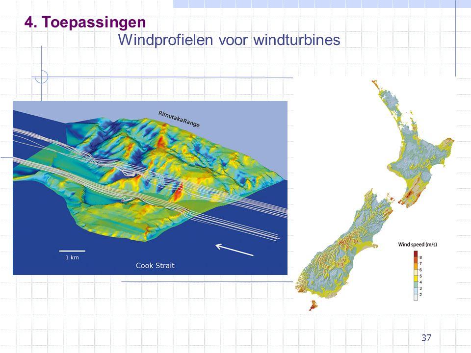 37 Windprofielen voor windturbines 4. Toepassingen