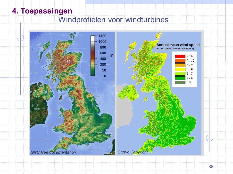 38 Windprofielen voor windturbines 4. Toepassingen
