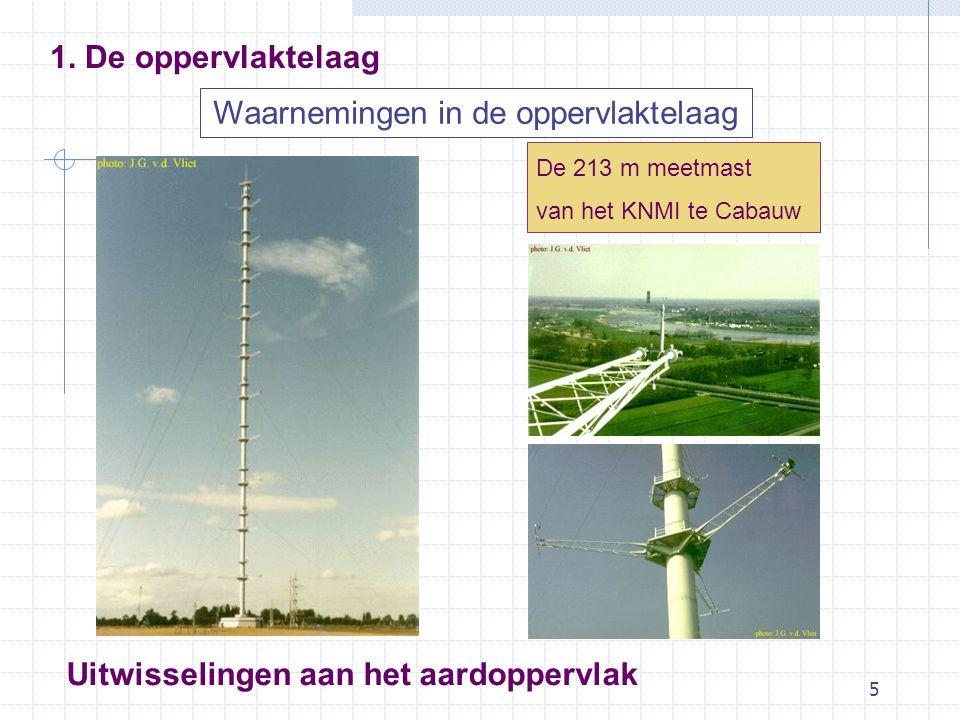 5 De 213 m meetmast van het KNMI te Cabauw Waarnemingen in de oppervlaktelaag Uitwisselingen aan het aardoppervlak 1.