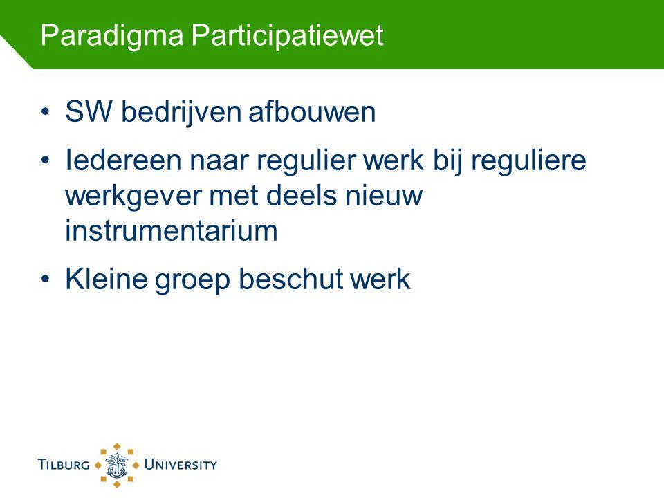 Paradigma Participatiewet SW bedrijven afbouwen Iedereen naar regulier werk bij reguliere werkgever met deels nieuw instrumentarium Kleine groep besch