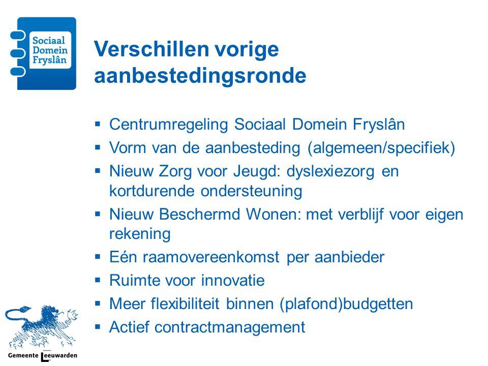 Verschillen vorige aanbestedingsronde  Centrumregeling Sociaal Domein Fryslân  Vorm van de aanbesteding (algemeen/specifiek)  Nieuw Zorg voor Jeugd