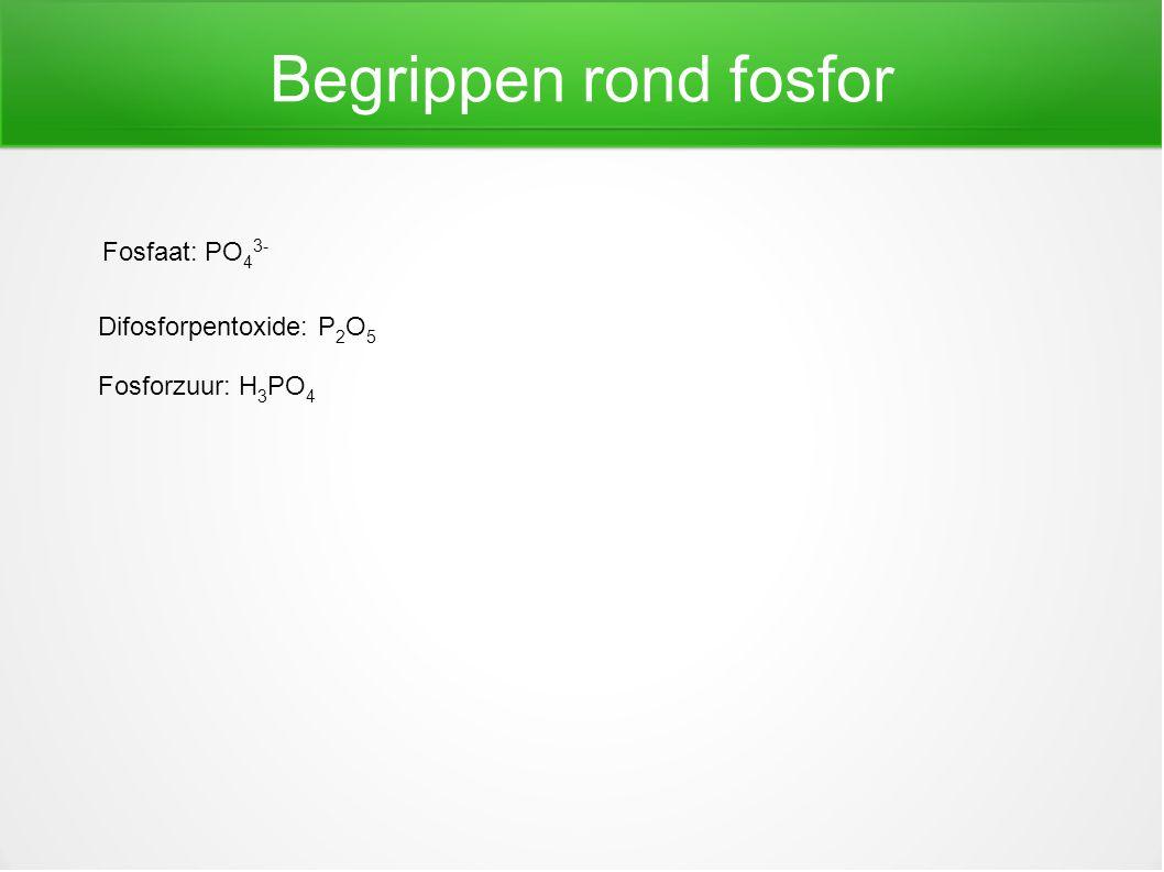 Begrippen rond fosfor Fosfaat: PO 4 3- Difosforpentoxide: P 2 O 5 Fosforzuur: H 3 PO 4