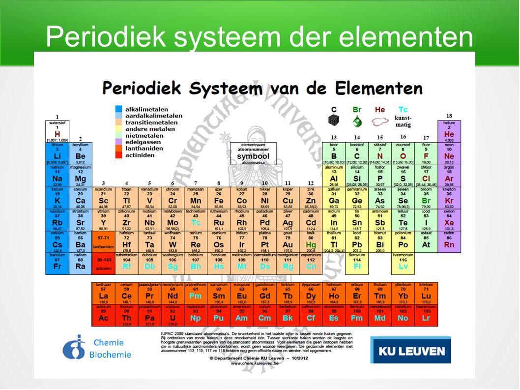 Periodiek systeem der elementen