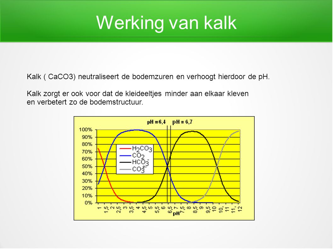 Werking van kalk Kalk ( CaCO3) neutraliseert de bodemzuren en verhoogt hierdoor de pH. Kalk zorgt er ook voor dat de kleideeltjes minder aan elkaar kl