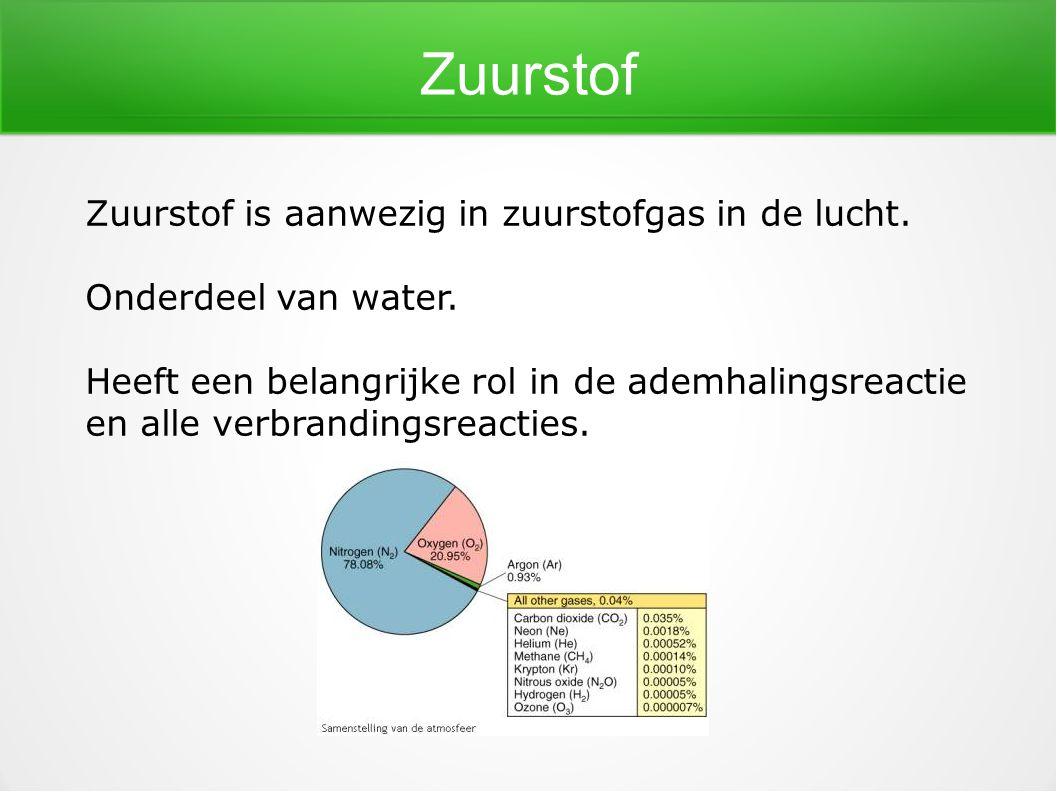 Stikstof: Begrippen Mineralisatie: Omzetting van organische stikstof naar minerale stikstof.