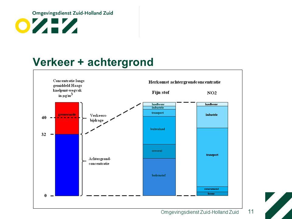 11 Omgevingsdienst Zuid-Holland Zuid Verkeer + achtergrond