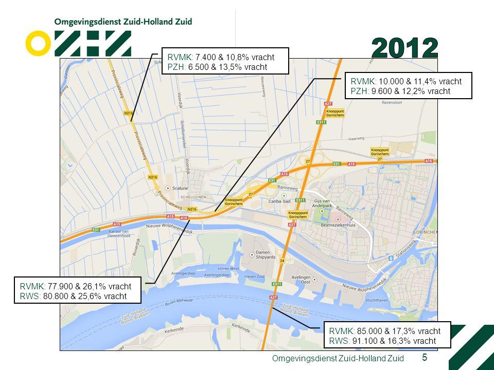 5 Omgevingsdienst Zuid-Holland Zuid RVMK: 77.900 & 26,1% vracht RWS: 80.800 & 25,6% vracht RVMK: 85.000 & 17,3% vracht RWS: 91.100 & 16,3% vracht RVMK: 10.000 & 11,4% vracht PZH: 9.600 & 12,2% vracht RVMK: 7.400 & 10,8% vracht PZH: 6.500 & 13,5% vracht
