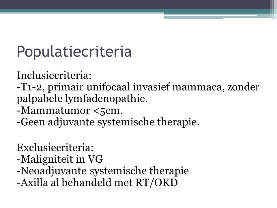Populatiecriteria Inclusiecriteria: -T1-2, primair unifocaal invasief mammaca, zonder palpabele lymfadenopathie. -Mammatumor <5cm. -Geen adjuvante sys
