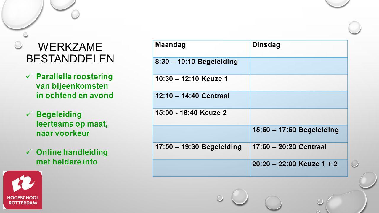 Parallelle roostering van bijeenkomsten in ochtend en avond Begeleiding leerteams op maat, naar voorkeur Online handleiding met heldere info Maandag D