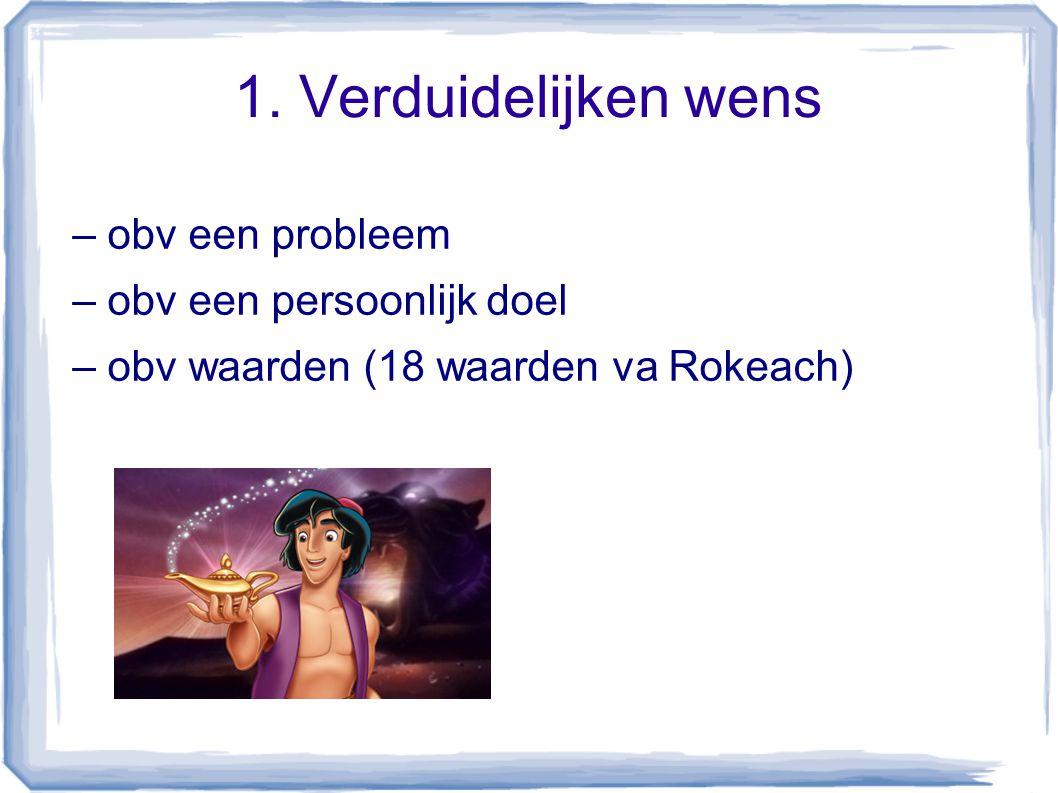 1. Verduidelijken wens – obv een probleem – obv een persoonlijk doel – obv waarden (18 waarden va Rokeach)