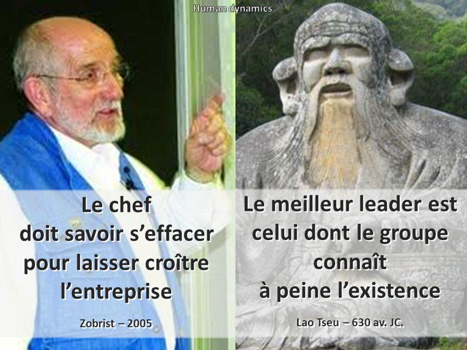 Le chef doit savoir s'effacer pour laisser croître l'entreprise Zobrist – 2005 Le chef doit savoir s'effacer pour laisser croître l'entreprise Zobrist