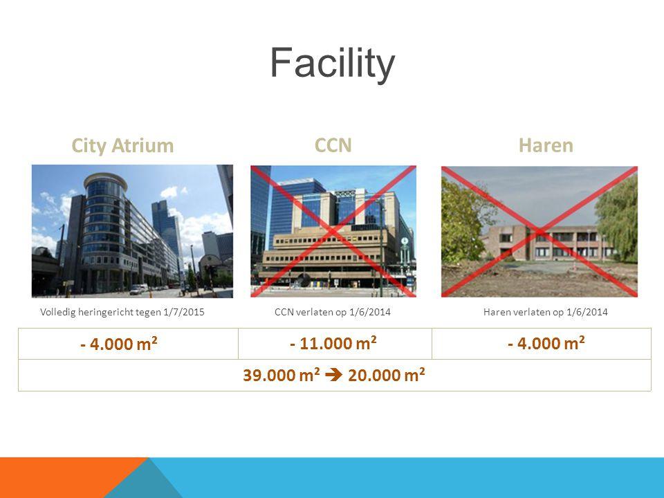 Facility Volledig heringericht tegen 1/7/2015 CCN verlaten op 1/6/2014Haren verlaten op 1/6/2014 City Atrium CCNHaren - 4.000 m² - 11.000 m²- 4.000 m²