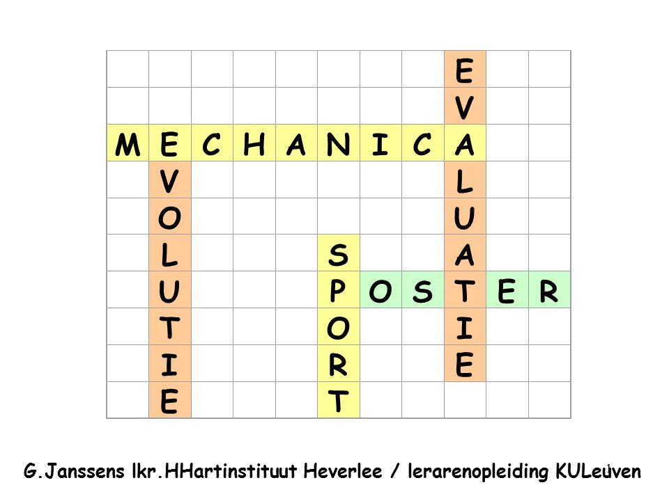22 Voorbeeld kinematica Je bestudeert de schoolslag van een zwemmer.