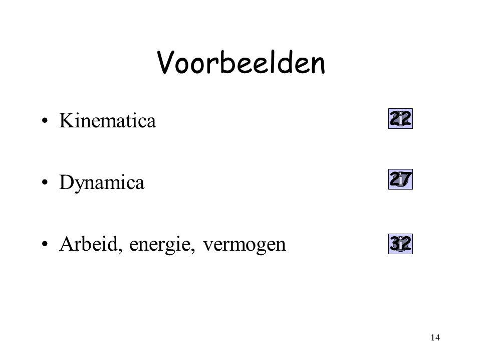 14 Voorbeelden Kinematica Dynamica Arbeid, energie, vermogen 22 32 27