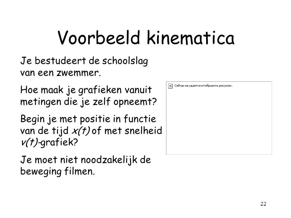22 Voorbeeld kinematica Je bestudeert de schoolslag van een zwemmer. Hoe maak je grafieken vanuit metingen die je zelf opneemt? Begin je met positie i