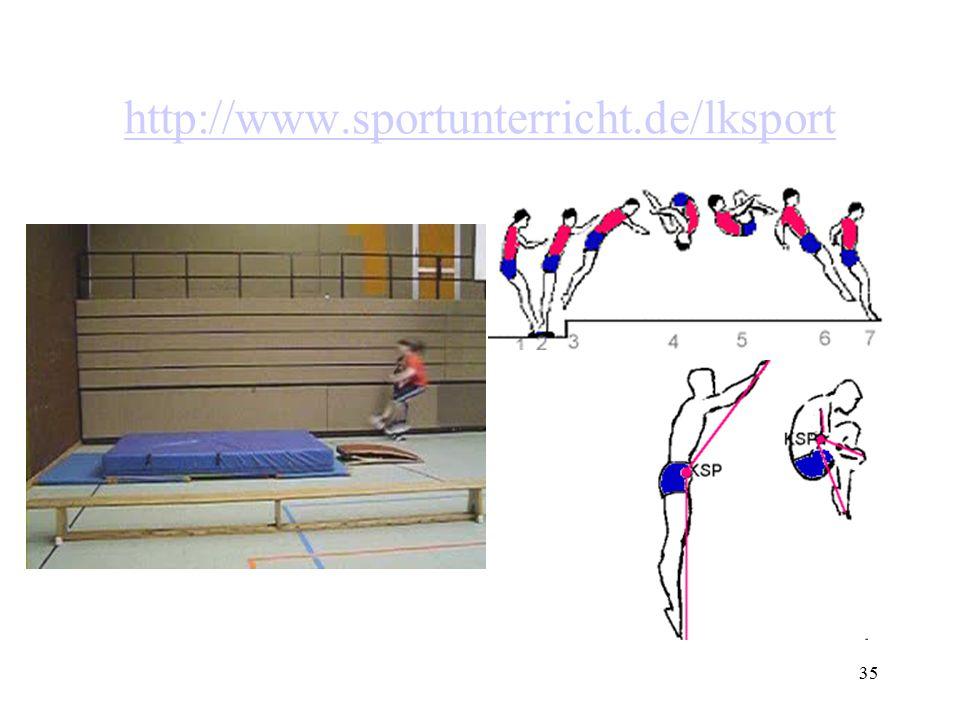 35 http://www.sportunterricht.de/lksport