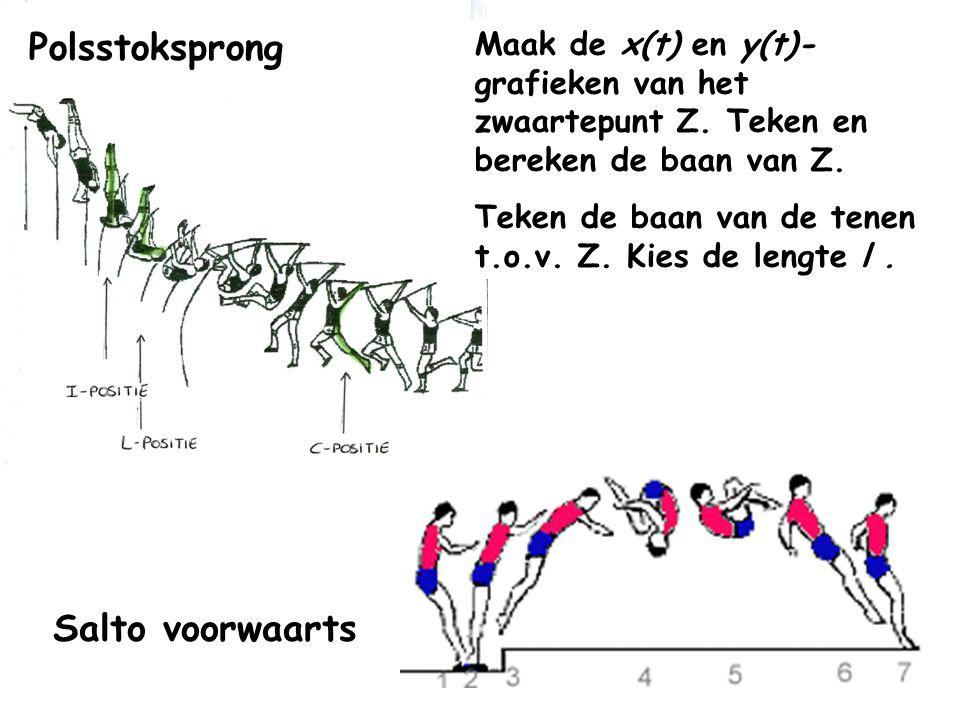 42 Maak de x(t) en y(t)- grafieken van het zwaartepunt Z. Teken en bereken de baan van Z. Teken de baan van de tenen t.o.v. Z. Kies de lengte l. Polss