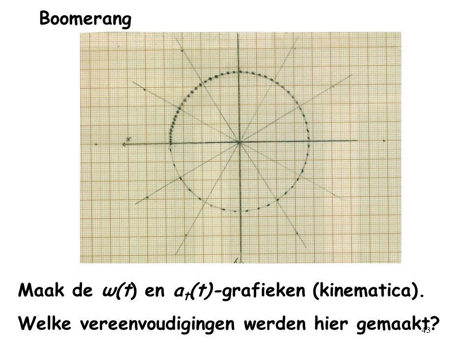 43 Maak de ω(t) en a t (t)-grafieken (kinematica). Welke vereenvoudigingen werden hier gemaakt? Boomerang