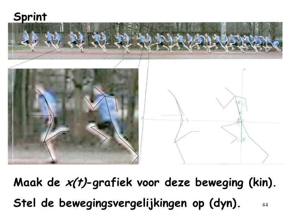 44 Maak de x(t)-grafiek voor deze beweging (kin). Stel de bewegingsvergelijkingen op (dyn). Sprint