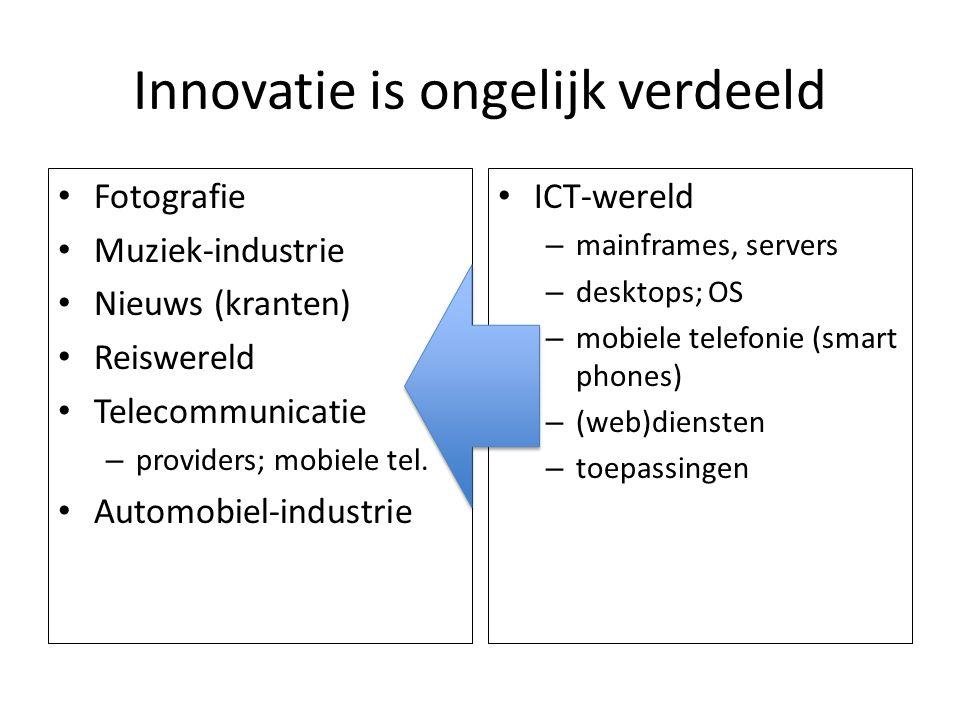 Innovatie is ongelijk verdeeld Fotografie Muziek-industrie Nieuws (kranten) Reiswereld Telecommunicatie – providers; mobiele tel.