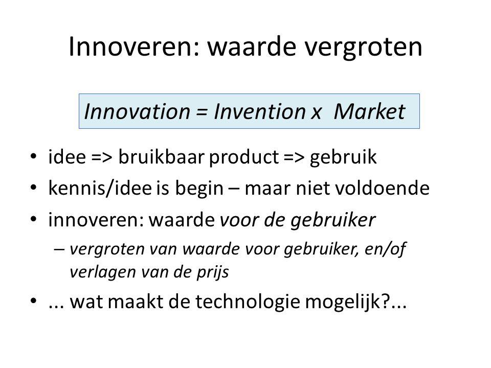 Innoveren: waarde vergroten idee => bruikbaar product => gebruik kennis/idee is begin – maar niet voldoende innoveren: waarde voor de gebruiker – vergroten van waarde voor gebruiker, en/of verlagen van de prijs...