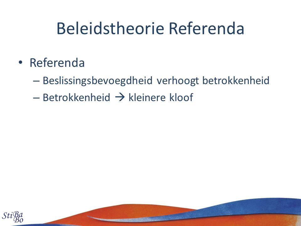 Beleidstheorie Referenda Referenda – Beslissingsbevoegdheid verhoogt betrokkenheid – Betrokkenheid  kleinere kloof