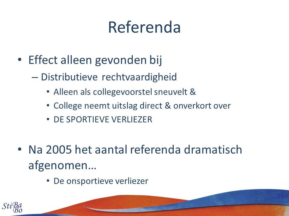 Referenda Effect alleen gevonden bij – Distributieve rechtvaardigheid Alleen als collegevoorstel sneuvelt & College neemt uitslag direct & onverkort o